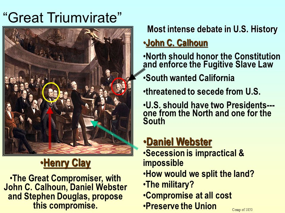 Most intense debate in U.S. History