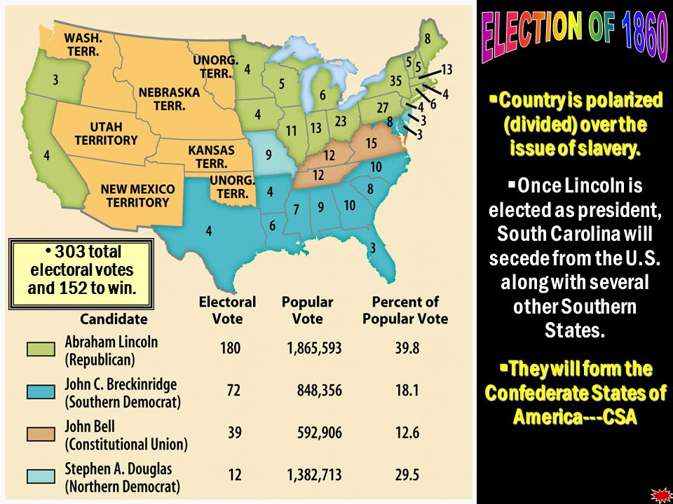 ELECTION OF 1860 Country is polarized (divided) over the issue of slavery.