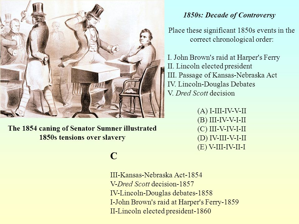 1850s: Decade of Controversy