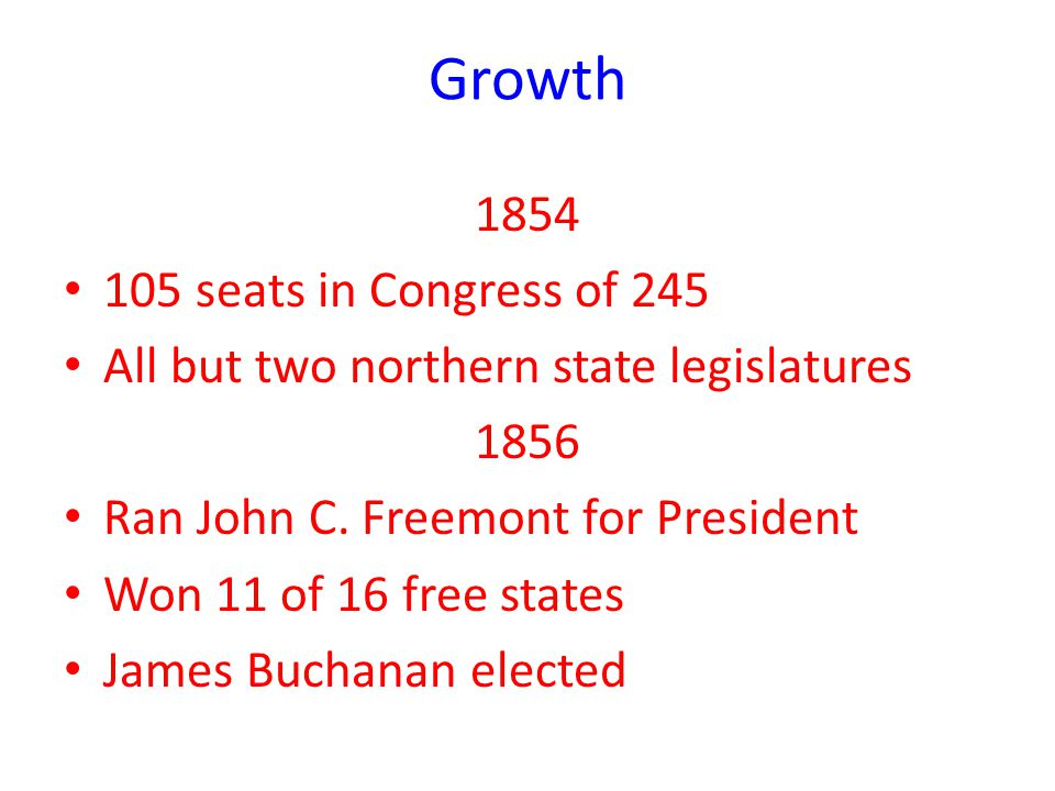 Growth 1854 105 seats in Congress of 245