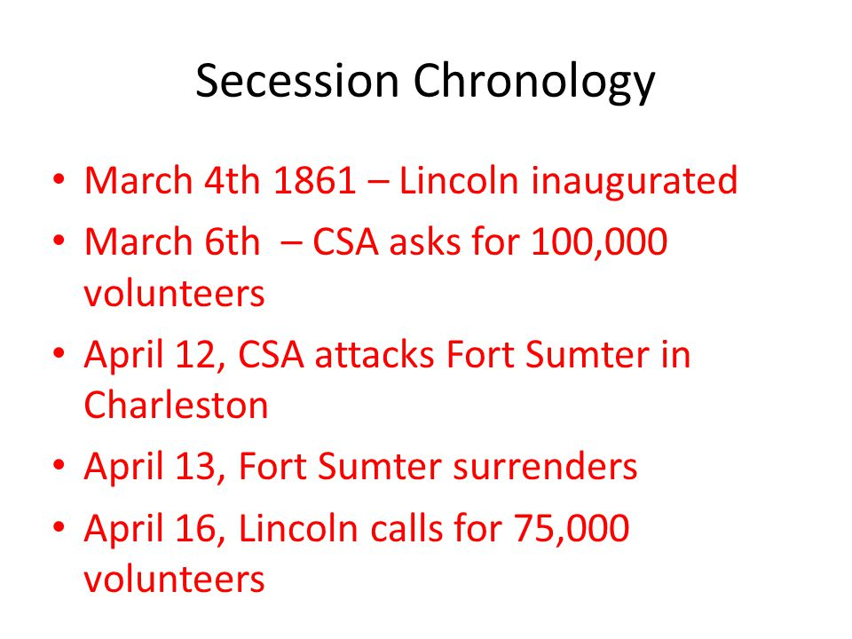 Secession Chronology March 4th 1861 – Lincoln inaugurated