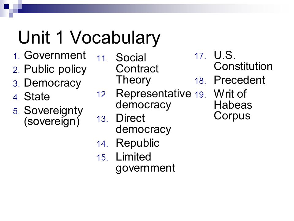 Unit 1 Vocabulary Government Public policy Democracy State