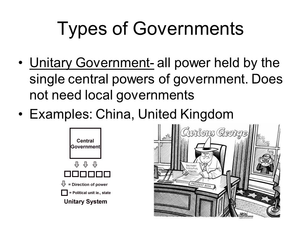 Types of Governments Unitary Government- all power held by the single central powers of government. Does not need local governments.