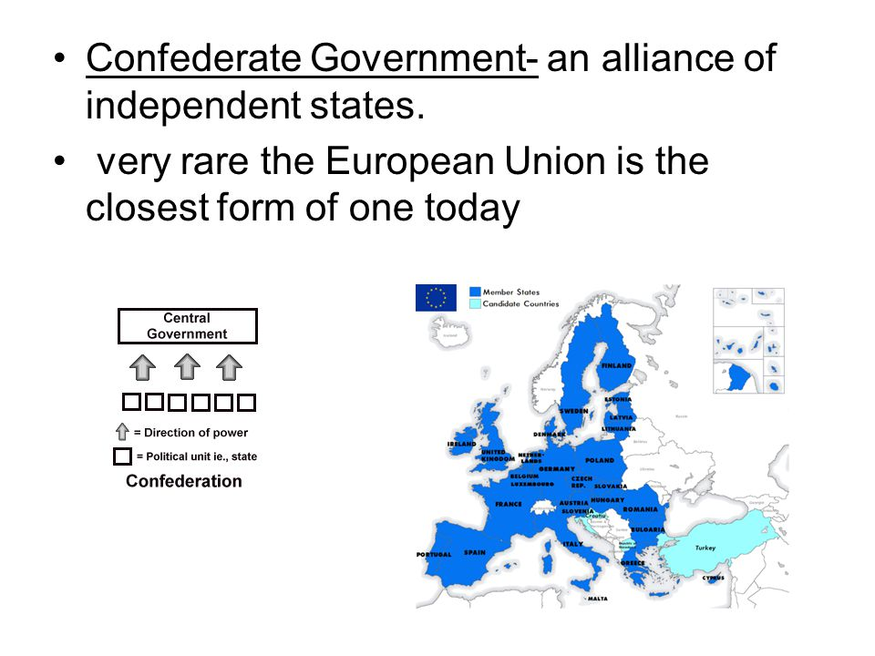 Confederate Government- an alliance of independent states.