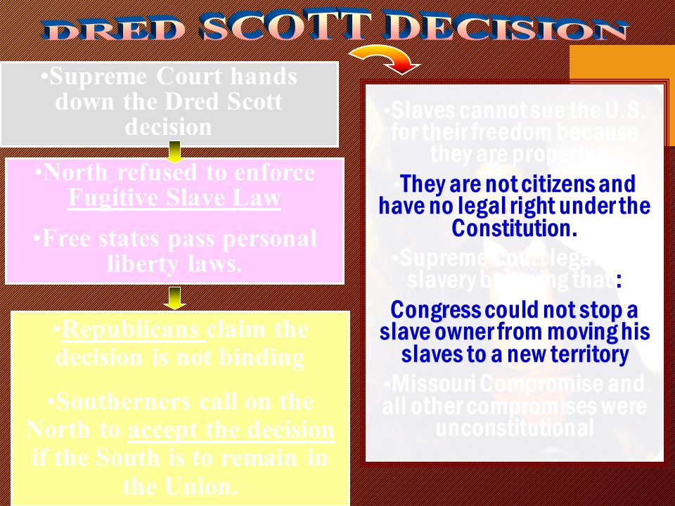 Supreme Court hands down the Dred Scott decision