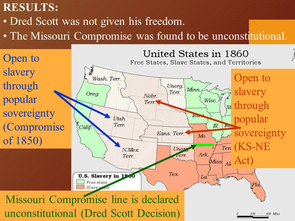 RESULTS: • Dred Scott was not given his freedom. • The Missouri Compromise was found to be unconstitutional.