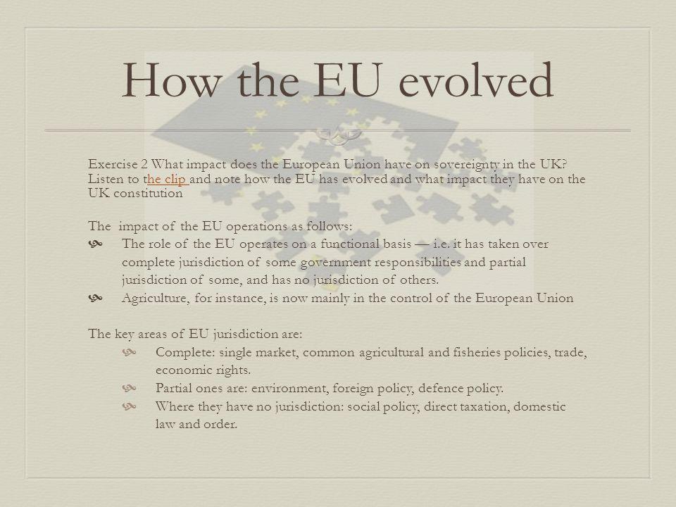 How the EU evolved
