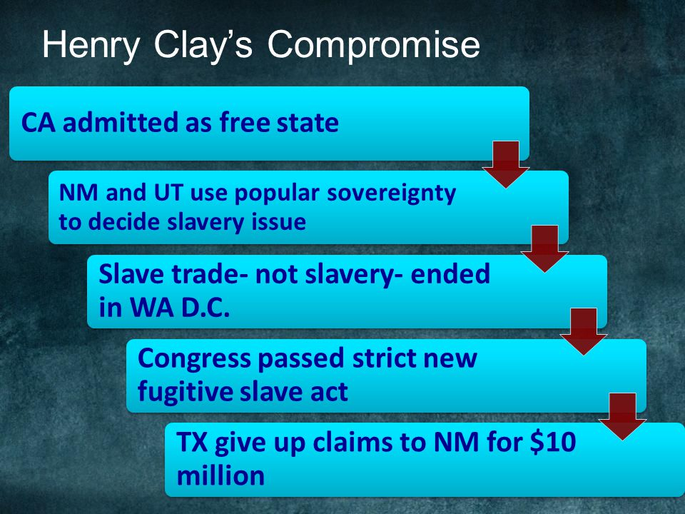 Henry Clay's Compromise