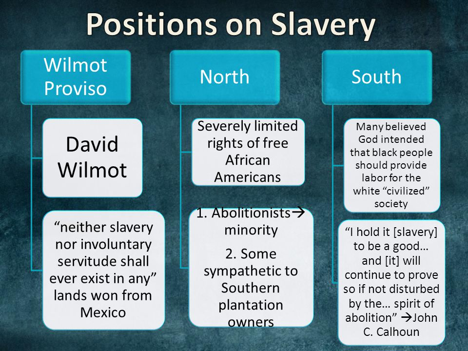 Positions on Slavery David Wilmot Wilmot Proviso North South
