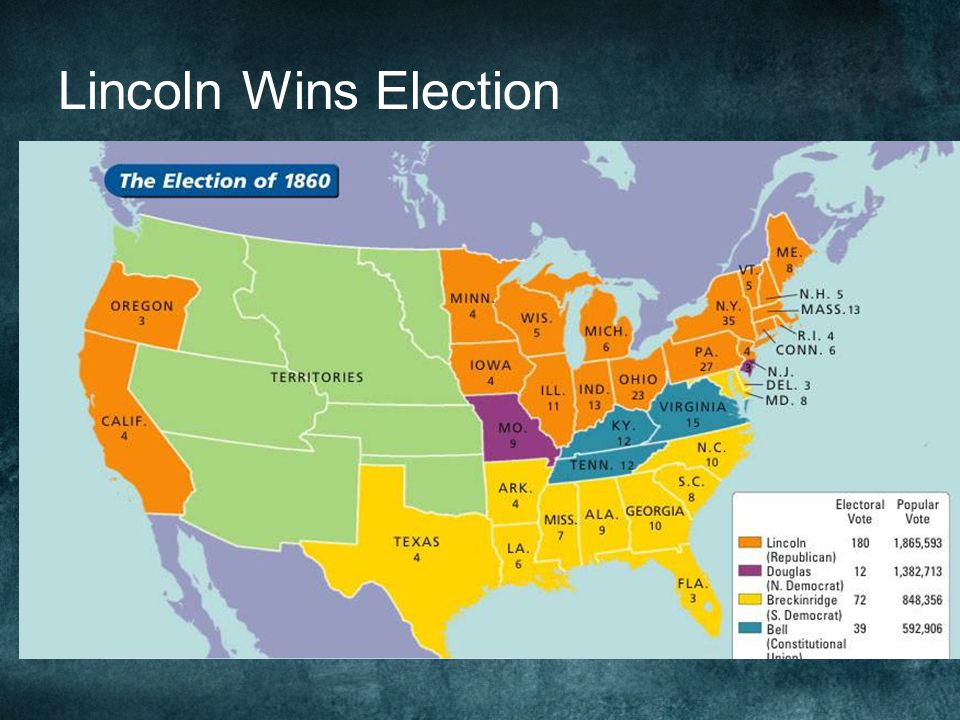 Lincoln Wins Election