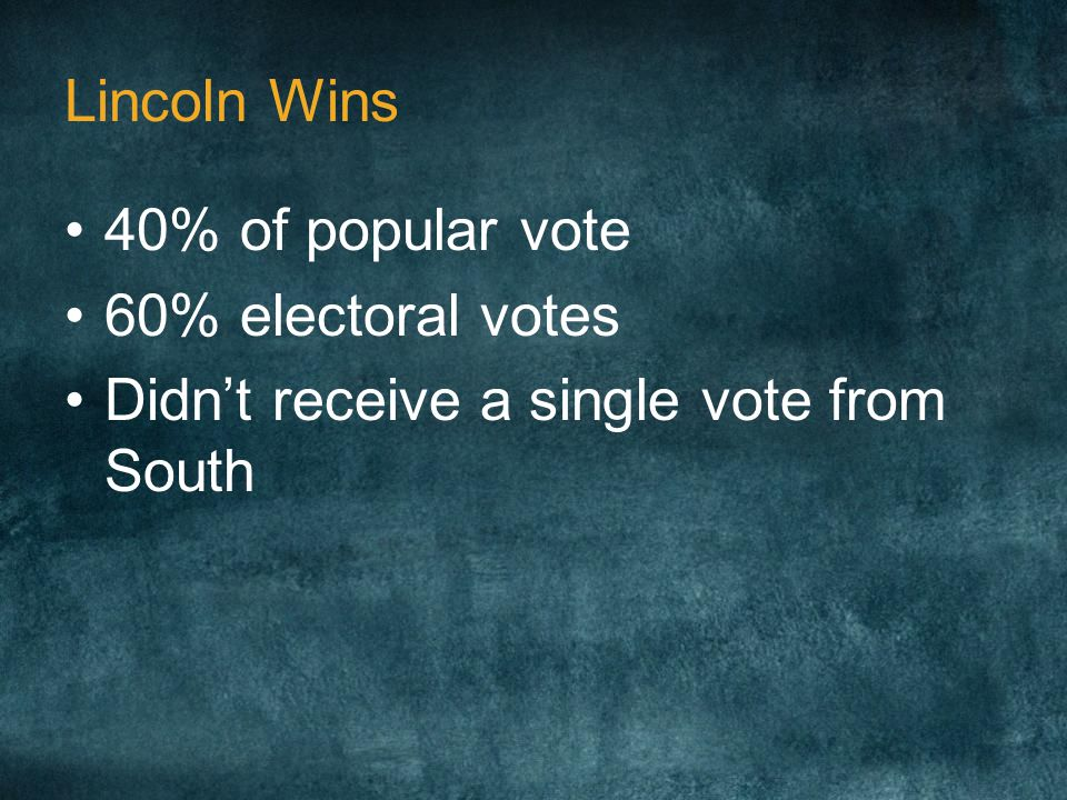 Lincoln Wins 40% of popular vote 60% electoral votes Didn't receive a single vote from South