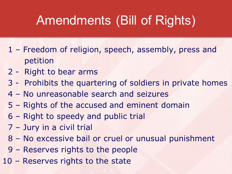 Amendments (Bill of Rights)