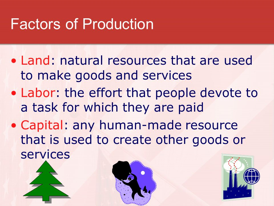 Factors of Production Land: natural resources that are used to make goods and services.