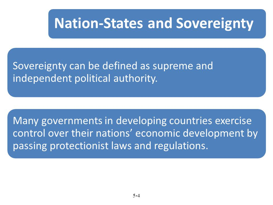 Nation-States and Sovereignty