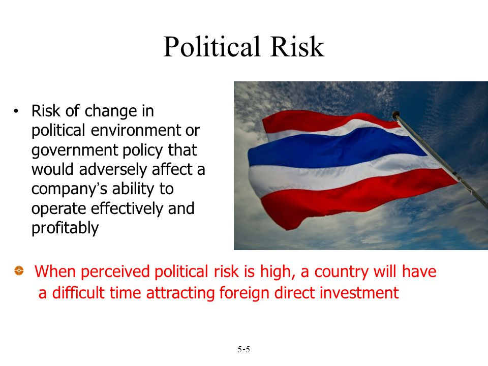 political risk international business Understanding the international risks of business we next recommend companies perform an in-depth risk assessment and evaluation of.