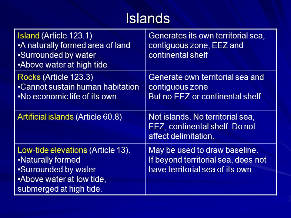 Islands Island (Article 123.1) A naturally formed area of land