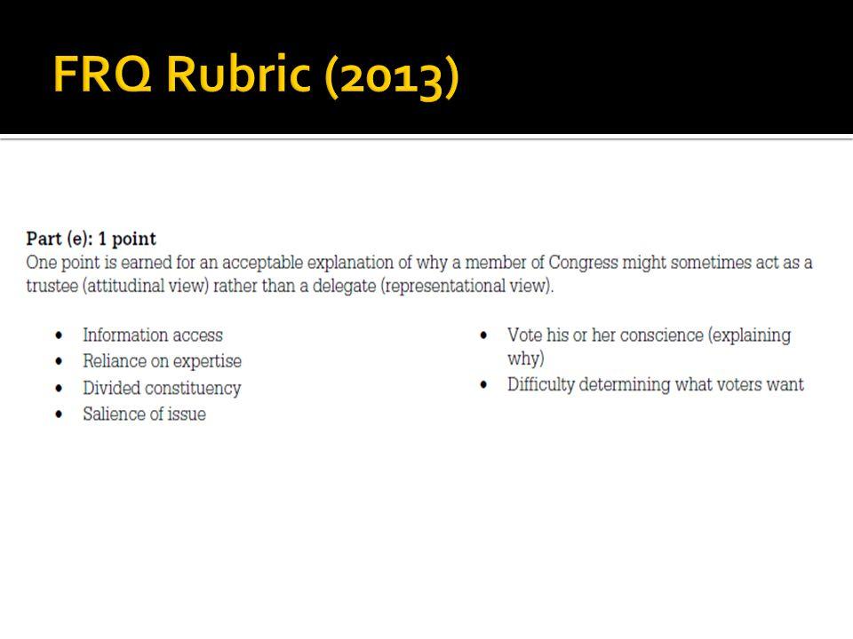 FRQ Rubric (2013)