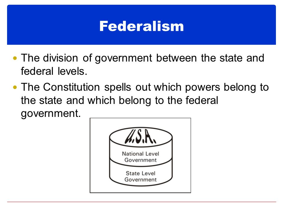 Federalism The division of government between the state and federal levels.