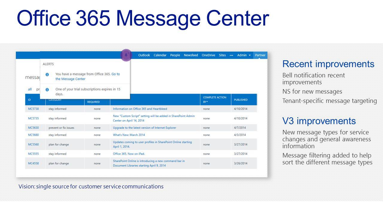 Office 365 Message Center Recent improvements V3 improvements
