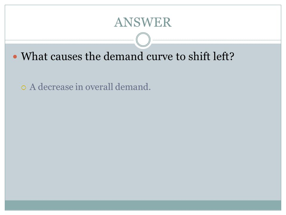 ANSWER What causes the demand curve to shift left
