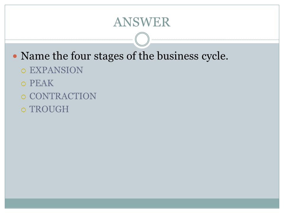 ANSWER Name the four stages of the business cycle. EXPANSION PEAK