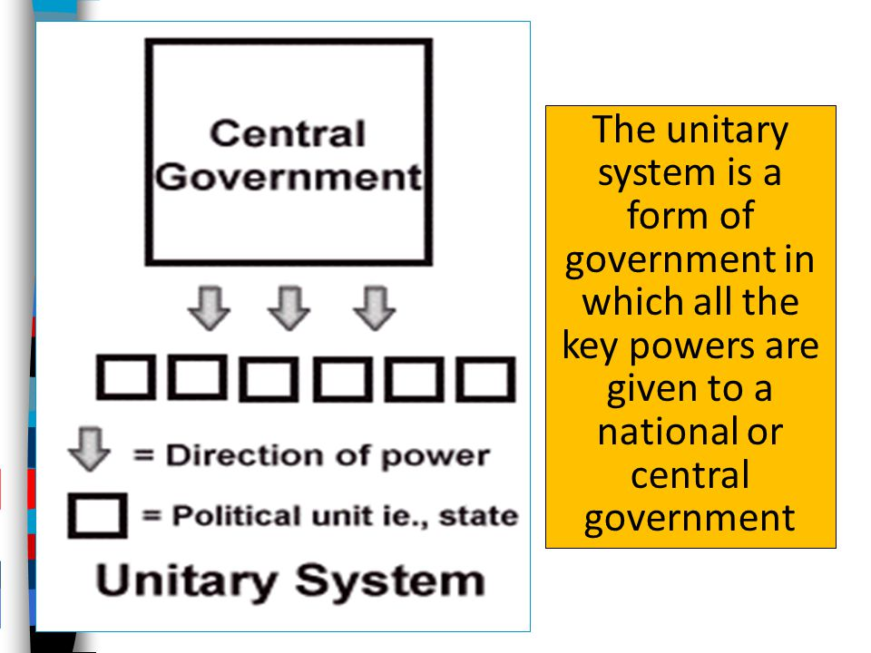 The unitary system is a form of government in which all the key powers are given to a national or central government