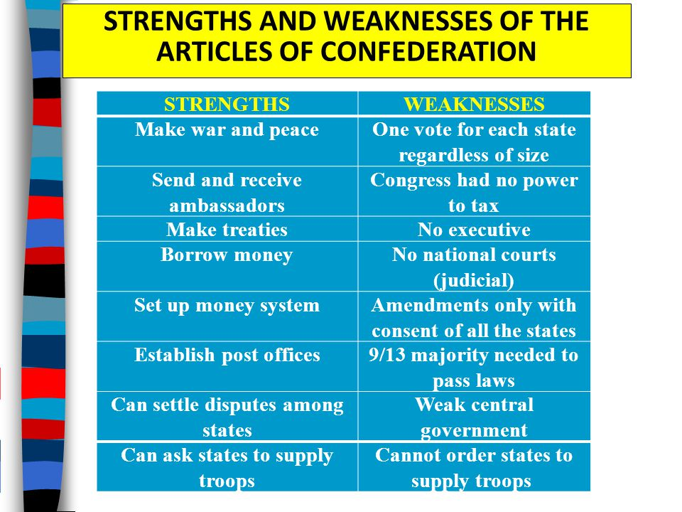 STRENGTHS AND WEAKNESSES OF THE ARTICLES OF CONFEDERATION
