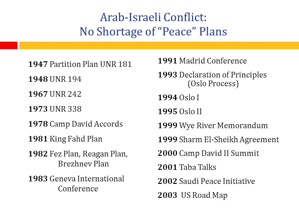 Arab-Israeli Conflict: No Shortage of Peace Plans