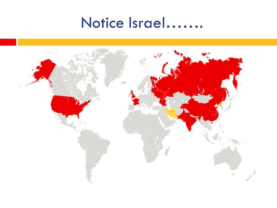 Notice Israel…….