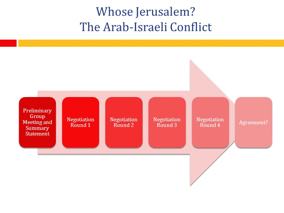 Whose Jerusalem The Arab-Israeli Conflict