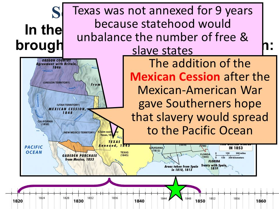 Sectionalism: 1820-1850 Texas was not annexed for 9 years because statehood would unbalance the number of free & slave states.