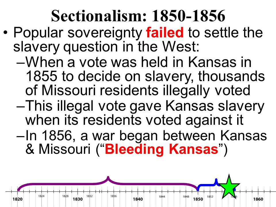 Sectionalism: 1850-1856 Popular sovereignty failed to settle the slavery question in the West: