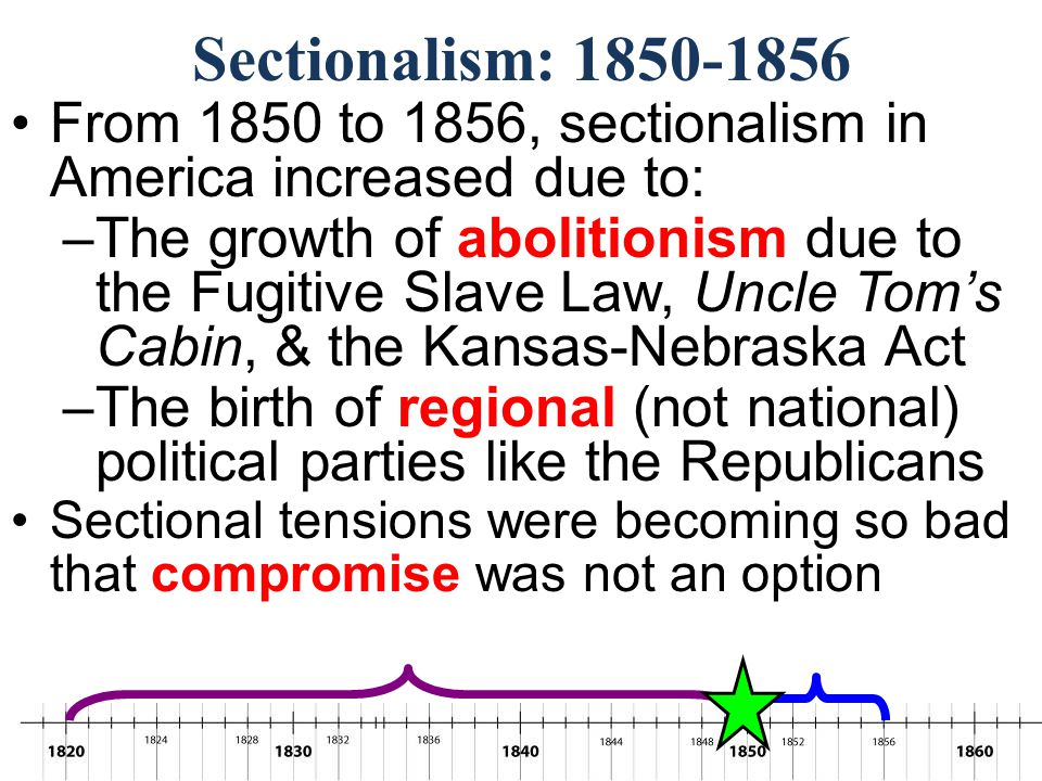 sectionalism in america Slavery and sectionalism one issue, however, exacerbated the regional and economic differences between north and south: slavery resenting the large profits amassed.