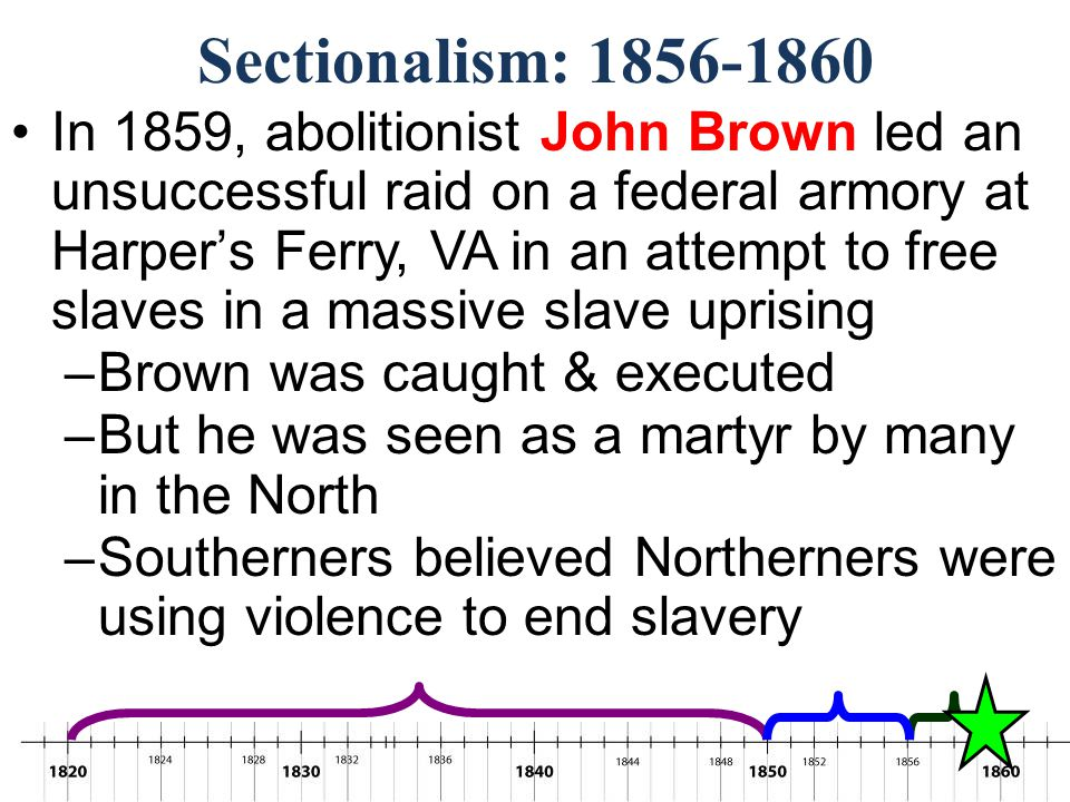 Sectionalism: 1856-1860