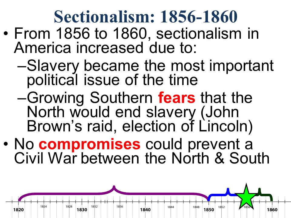 Sectionalism: 1856-1860 From 1856 to 1860, sectionalism in America increased due to: Slavery became the most important political issue of the time.