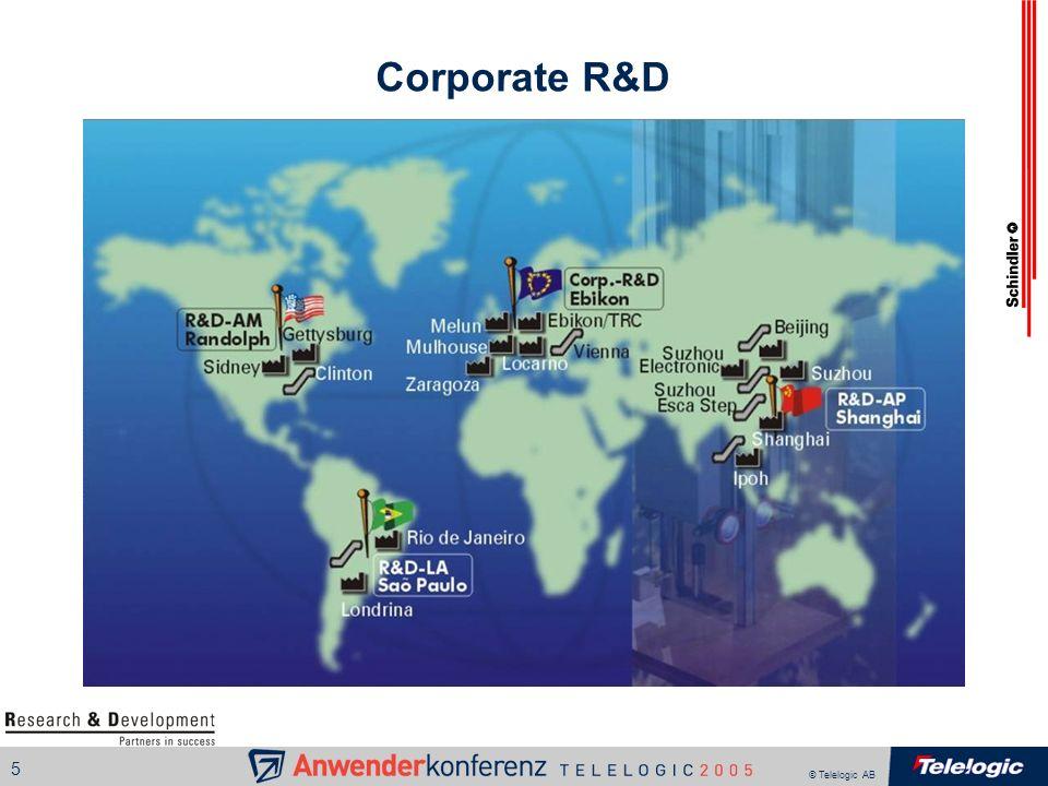 Corporate R&D Software Entwicklungs-Standorte ist in Randolph, Sao Paulo, Stuttgart, Locarno und Ebikon.