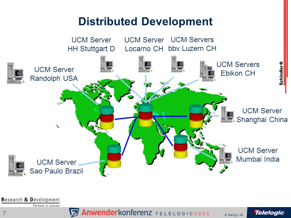 Distributed Development