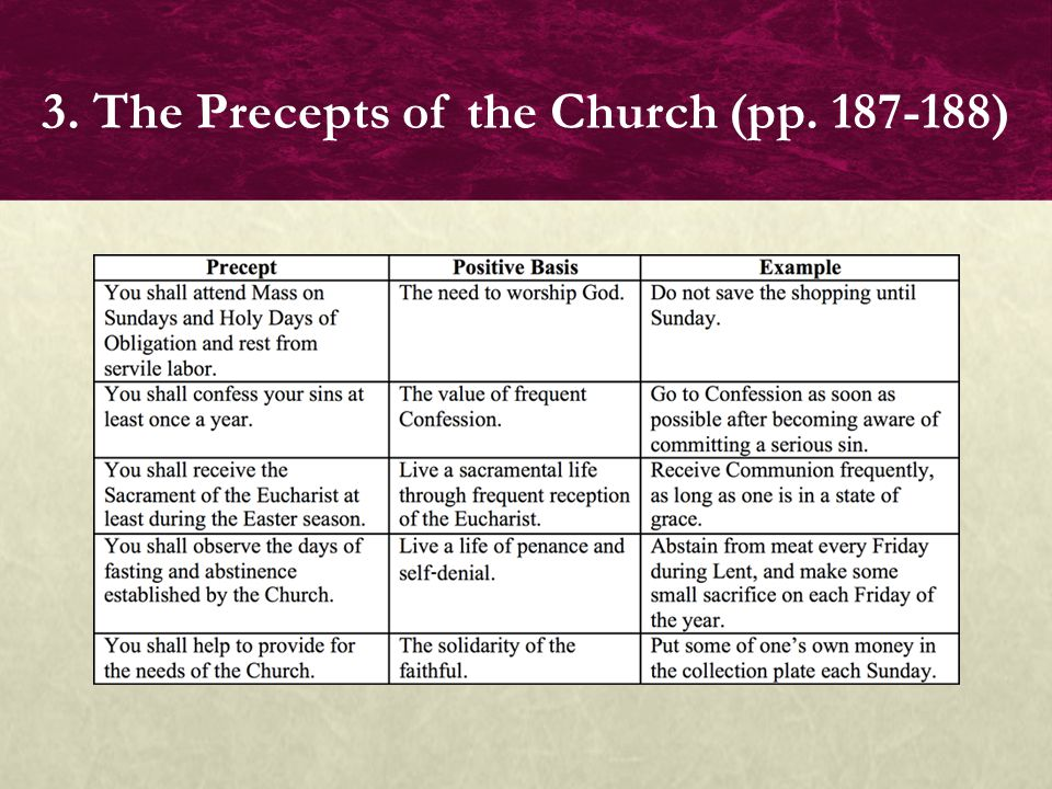 3. The Precepts of the Church (pp. 187-188)