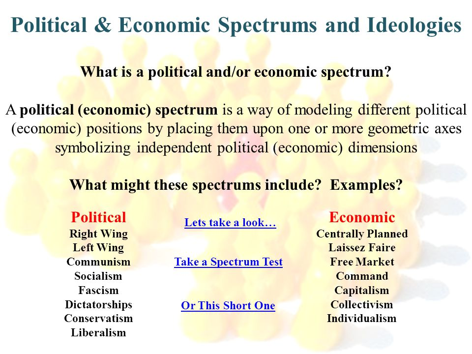 Political & Economic Spectrums and Ideologies