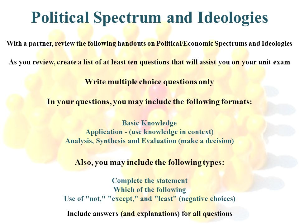 Political Spectrum and Ideologies