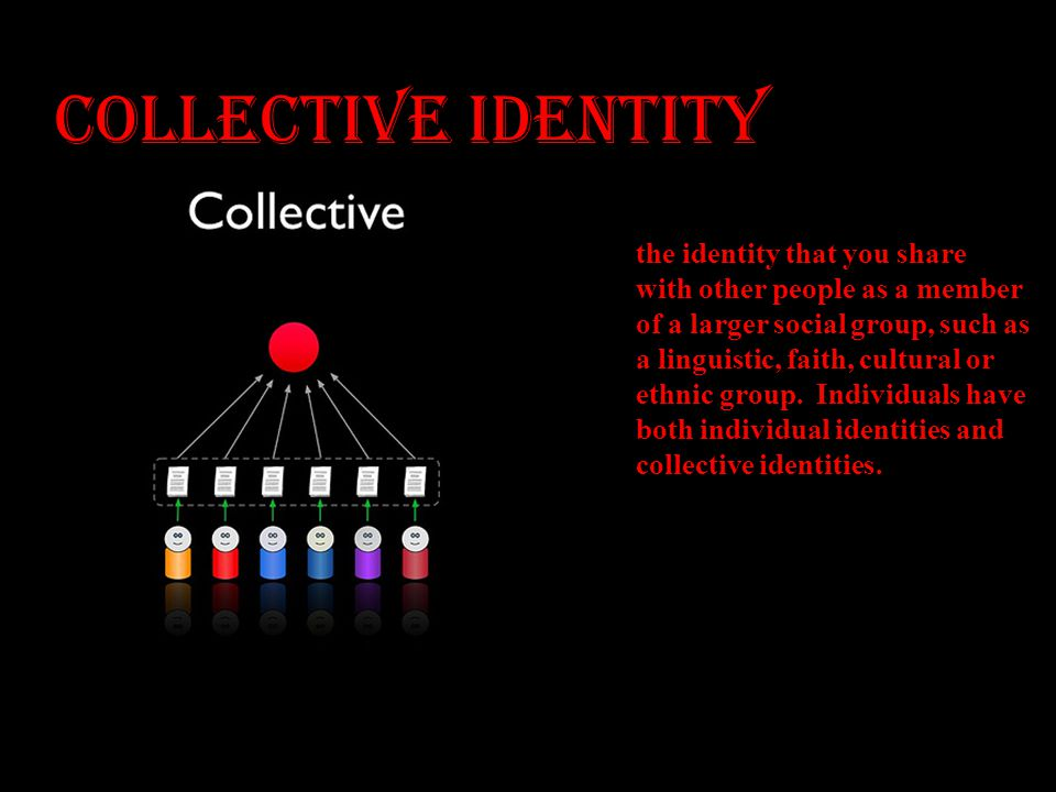 COLLECTIVE IDENTITY the identity that you share