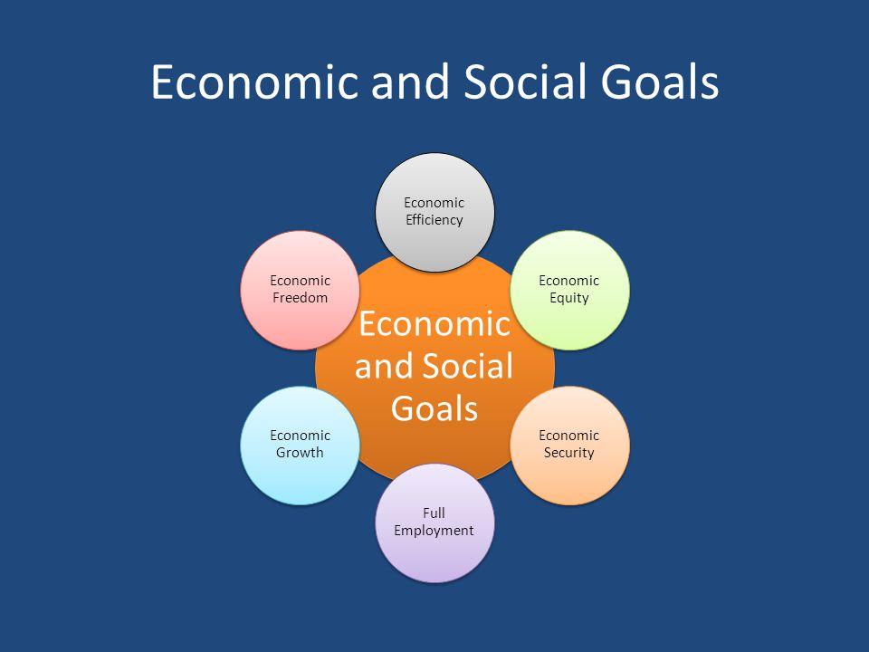 Economic and Social Goals