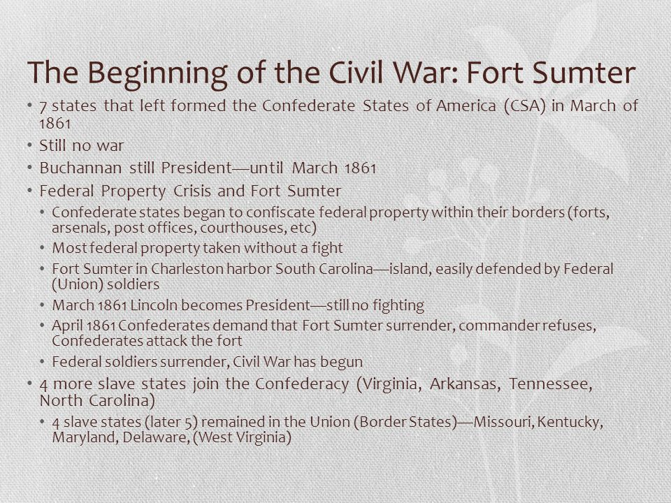 The Beginning of the Civil War: Fort Sumter