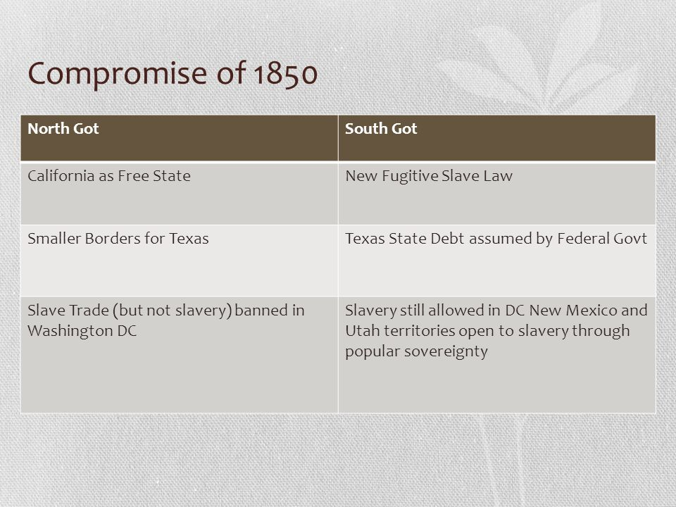 Compromise of 1850 North Got South Got California as Free State