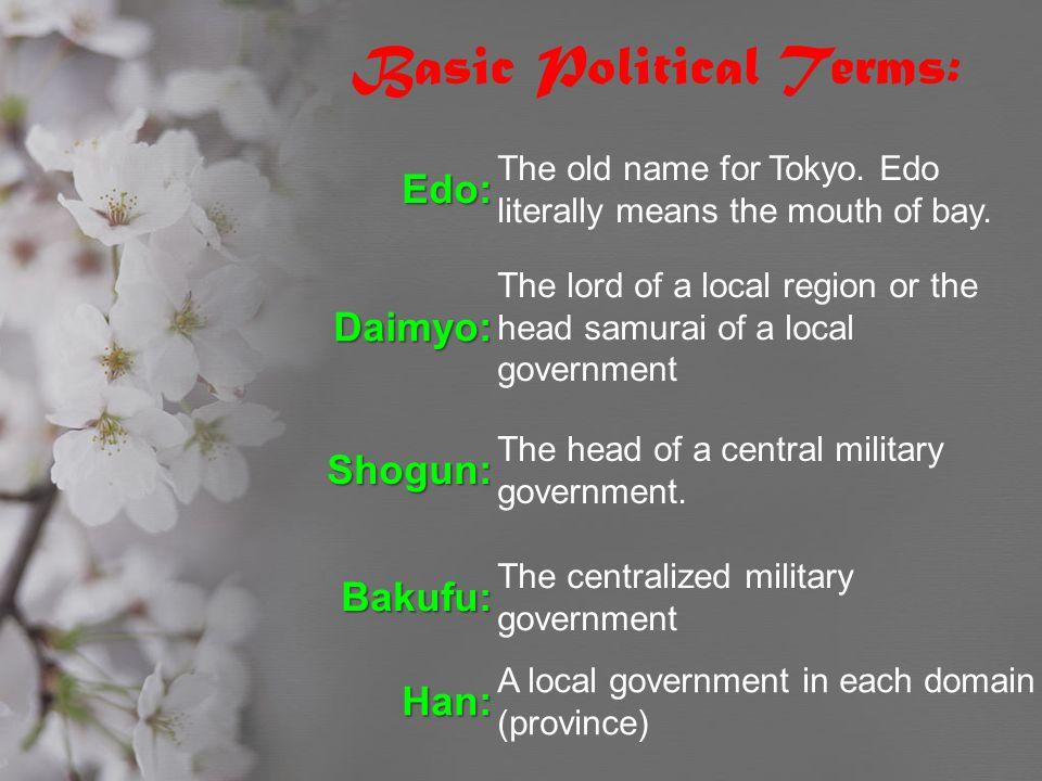 Basic Political Terms:
