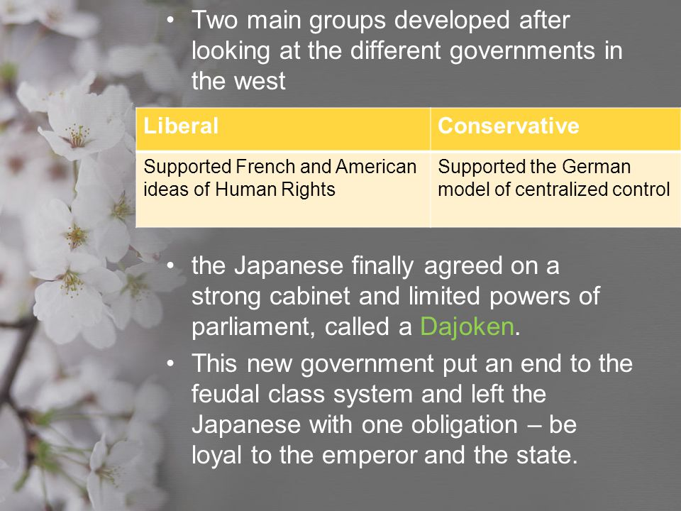 Two main groups developed after looking at the different governments in the west