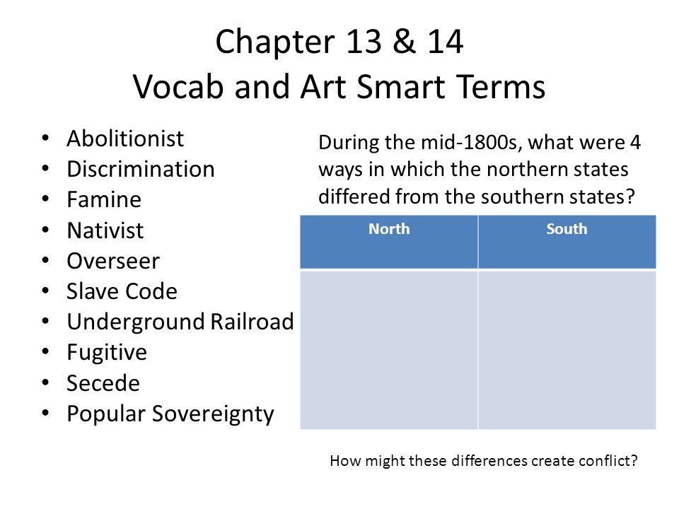 Chapter 13 & 14 Vocab and Art Smart Terms