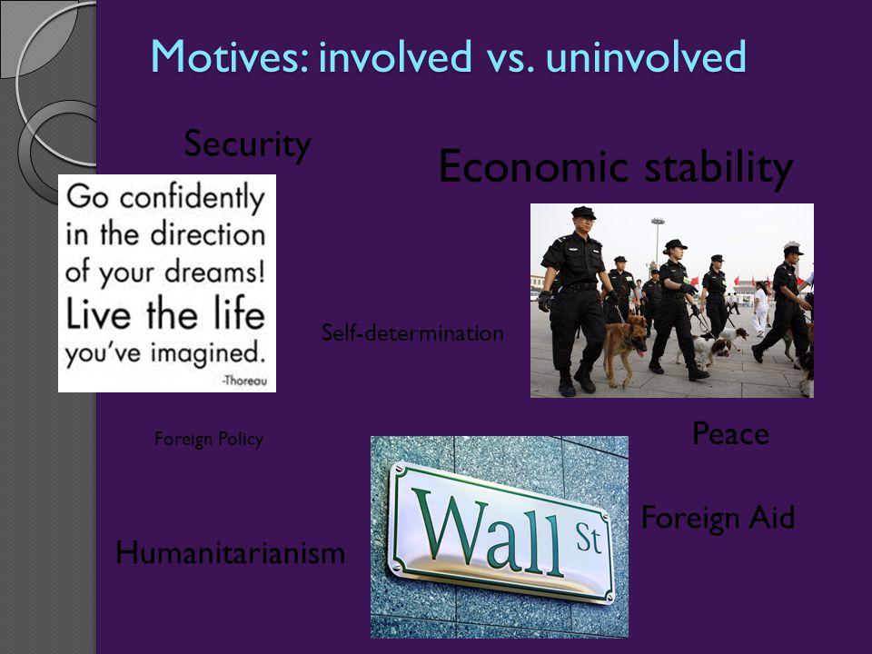 Motives: involved vs. uninvolved