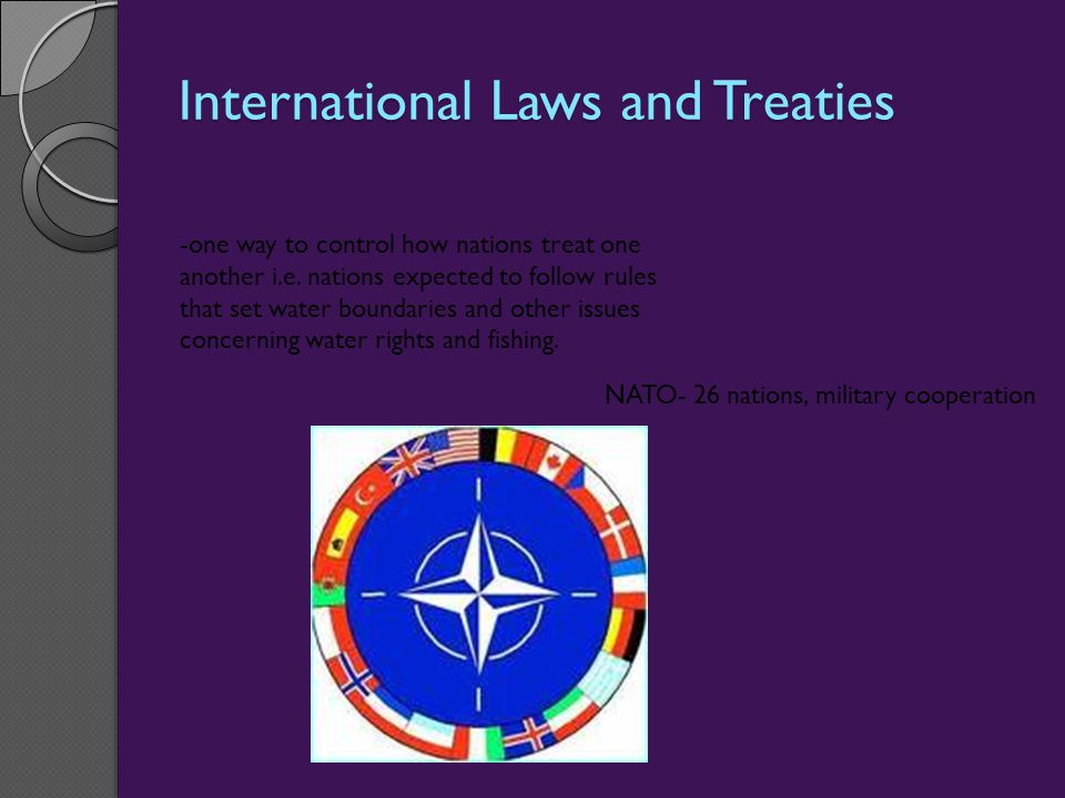 International Laws and Treaties