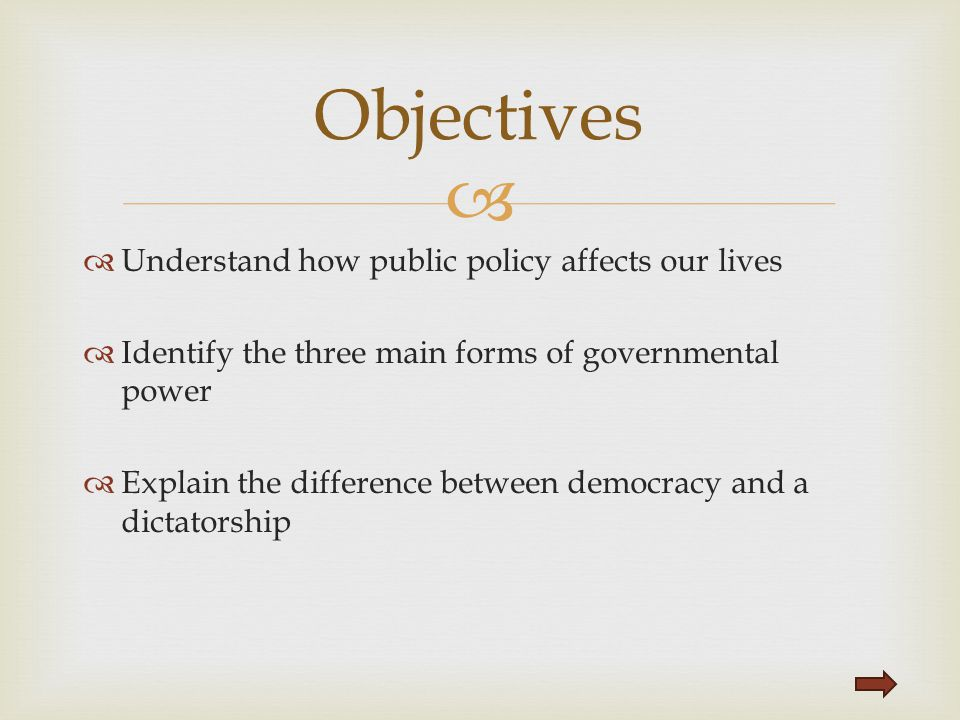 Objectives Understand how public policy affects our lives